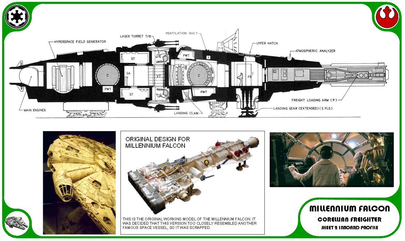 Diagram Of Millenium Falcon Wiring Diagrams Mtd Lawn Mower Model 37448a Starbase 79 Home Page The Millennium Poster